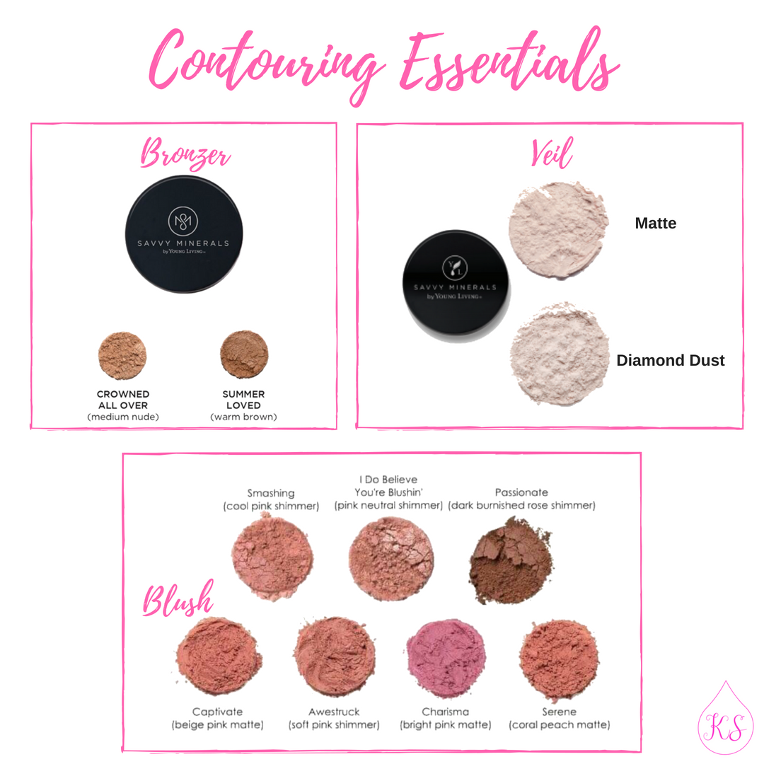 contouring-essentials